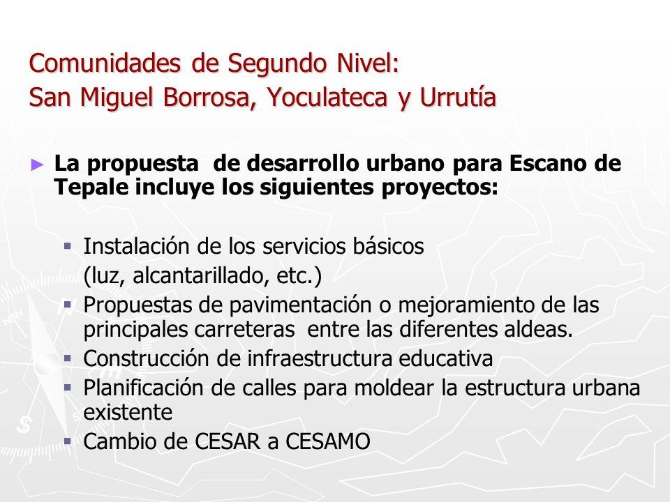 Comunidades de Segundo Nivel: San Miguel Borrosa, Yoculateca y Urrutía