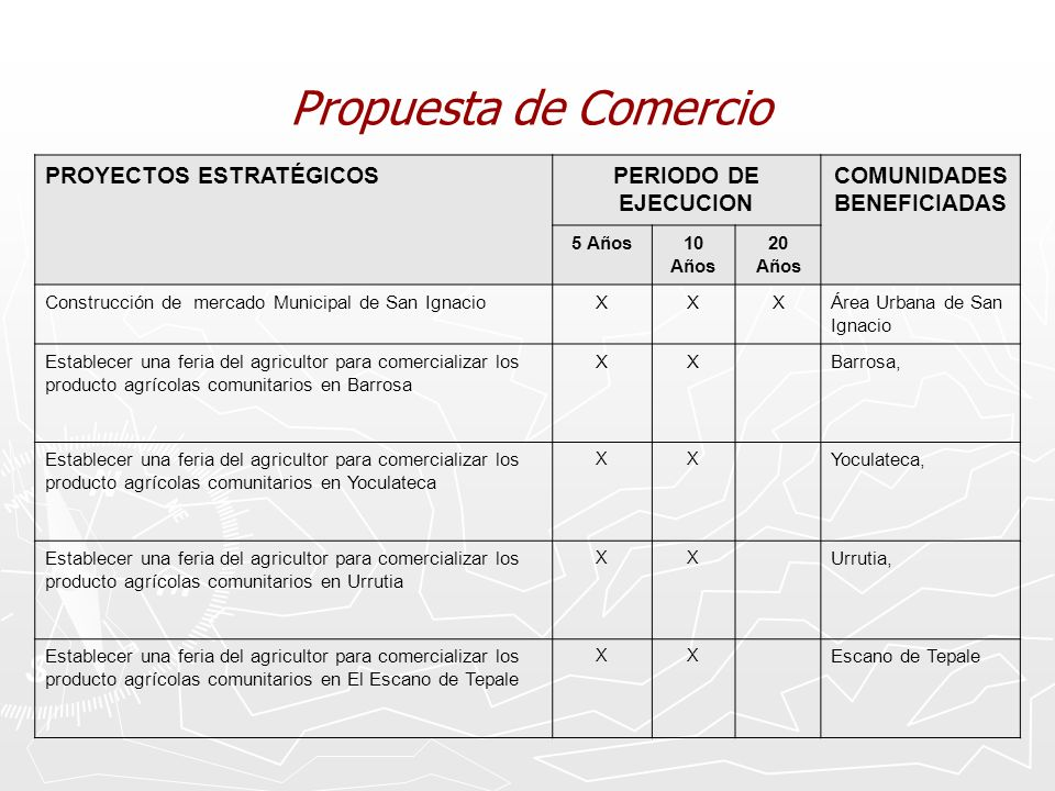 COMUNIDADES BENEFICIADAS