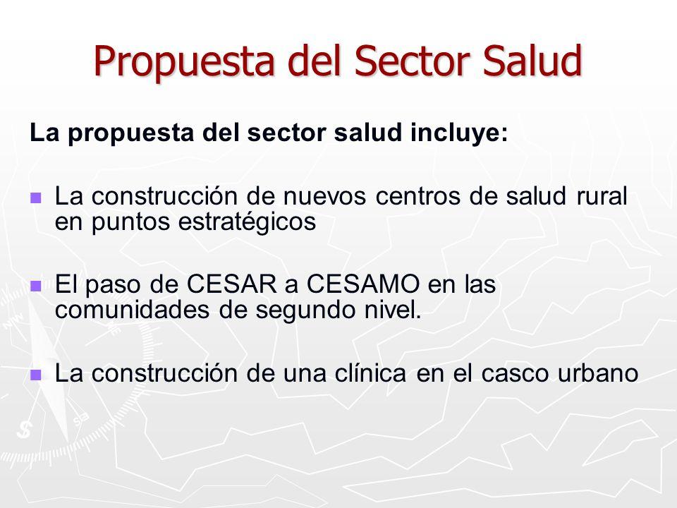 Propuesta del Sector Salud