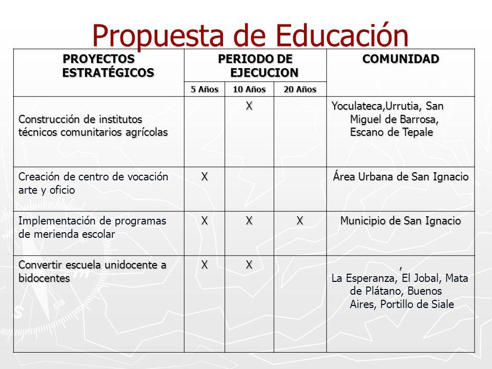Propuesta de Educación