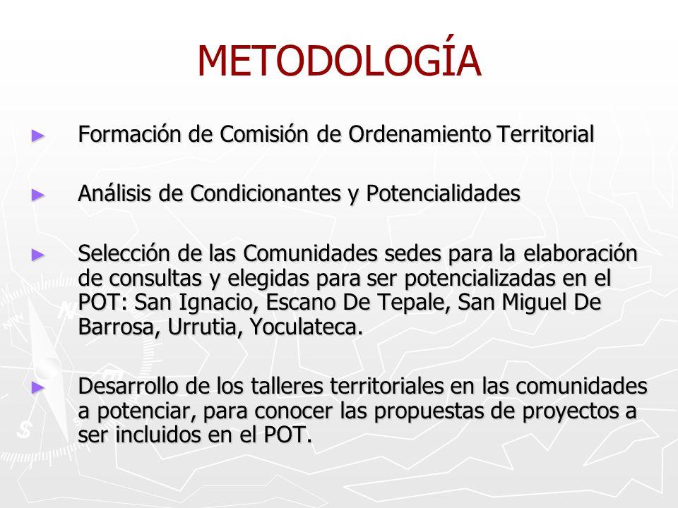 METODOLOGÍA Formación de Comisión de Ordenamiento Territorial