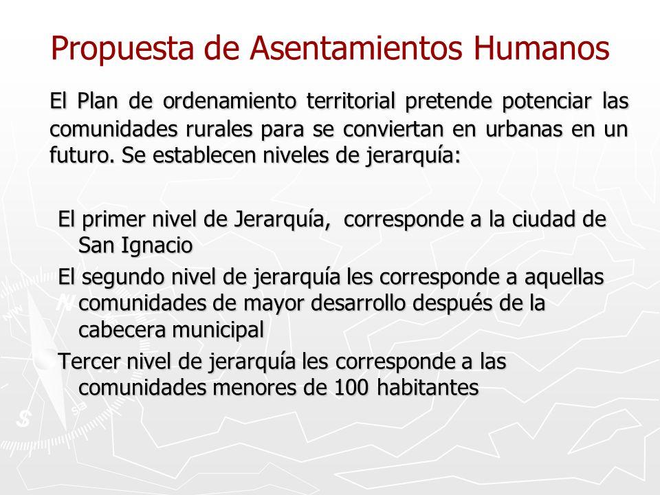 Propuesta de Asentamientos Humanos