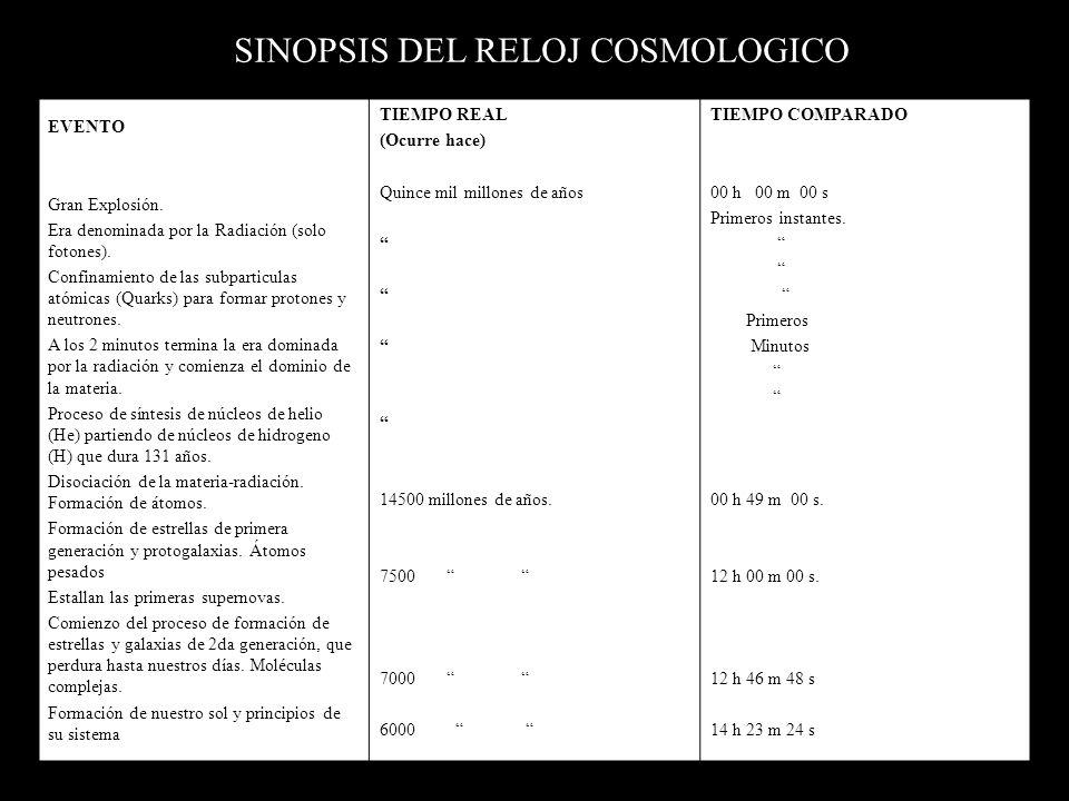SINOPSIS DEL RELOJ COSMOLOGICO