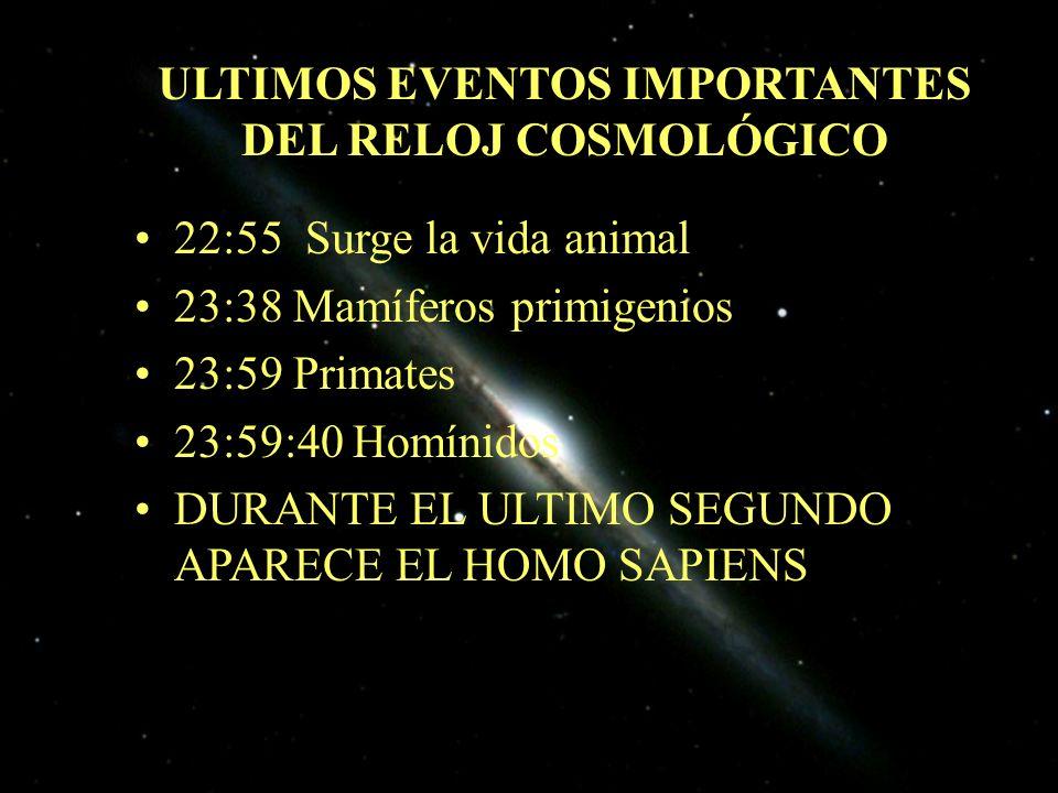 ULTIMOS EVENTOS IMPORTANTES DEL RELOJ COSMOLÓGICO