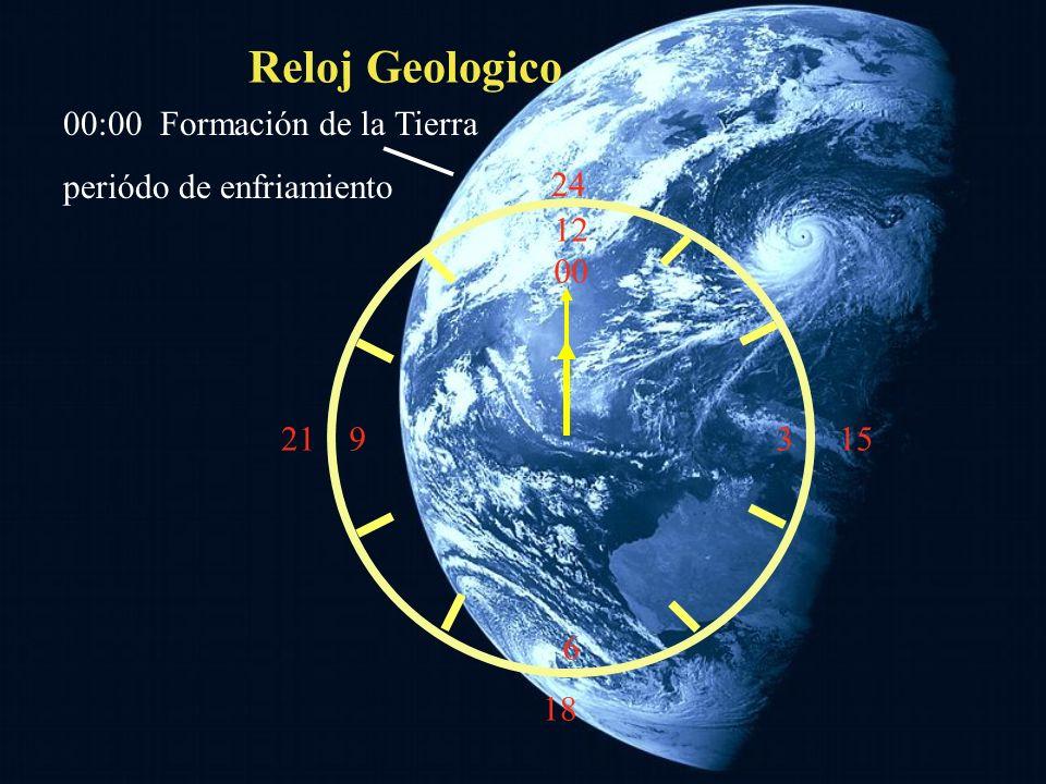 Reloj Geologico 00:00 Formación de la Tierra periódo de enfriamiento