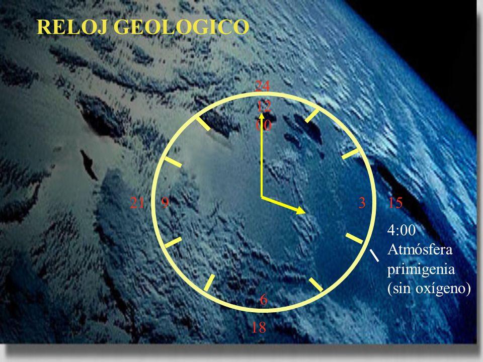 RELOJ GEOLOGICO 24 12 00 3 6 21 15 4:00 Atmósfera primigenia (sin oxígeno) 18