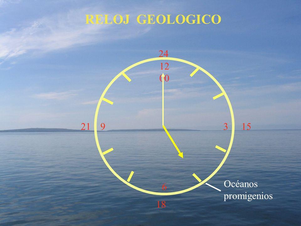 RELOJ GEOLOGICO 24 12 00 3 6 21 15 Océanos promigenios 18