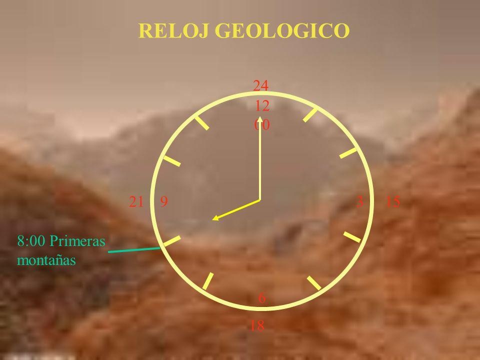 RELOJ GEOLOGICO 24 12 00 3 6 21 15 8:00 Primeras montañas 18