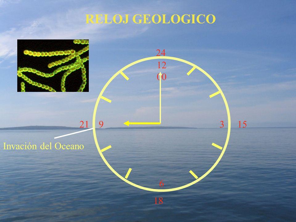 RELOJ GEOLOGICO 24 12 00 3 6 21 15 Invación del Oceano 18