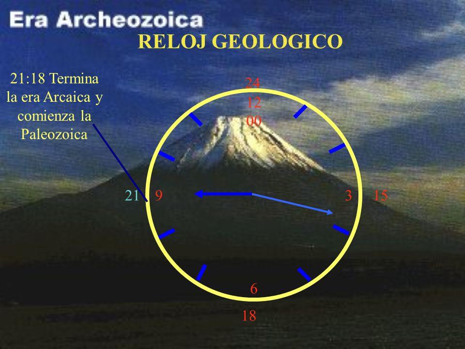 21:18 Termina la era Arcaica y comienza la Paleozoica