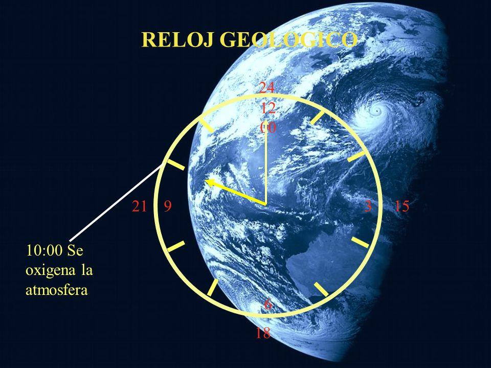 RELOJ GEOLOGICO 24 12 00 3 6 21 15 10:00 Se oxigena la atmosfera 18
