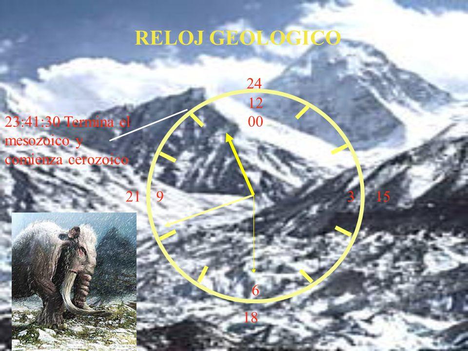 RELOJ GEOLOGICO 24 12 00 3 6 23:41:30 Termina el mesozoico y comienza cerozoico 21 15 18