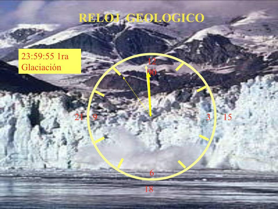 RELOJ GEOLOGICO 23:59:55 1ra Glaciación 12 00 3 6 21 15 18