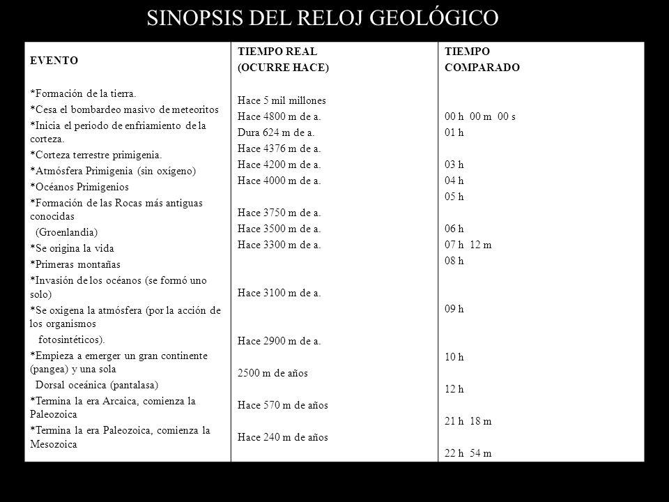 SINOPSIS DEL RELOJ GEOLÓGICO