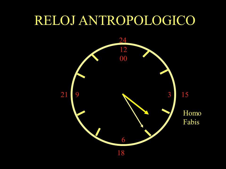 RELOJ ANTROPOLOGICO 24 12 00 3 6 21 15 Homo Fabis 18