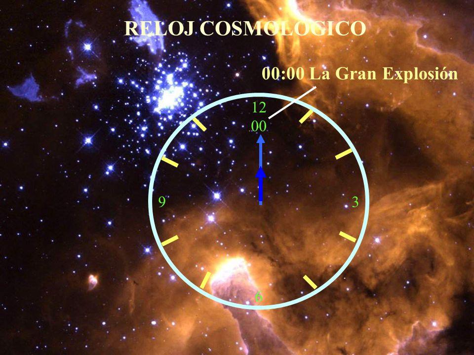RELOJ COSMOLOGICO 00:00 La Gran Explosión 12 00 3 6