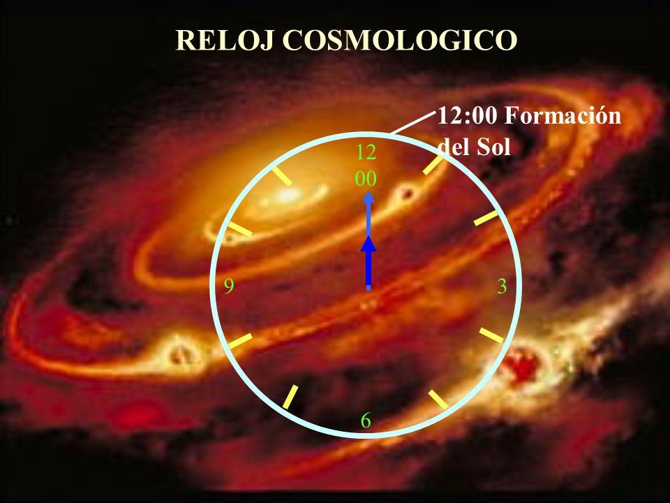 RELOJ COSMOLOGICO 12:00 Formación del Sol 12 00 3 6