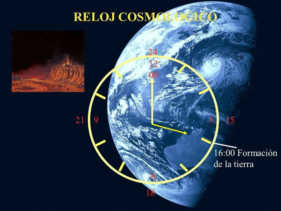 RELOJ COSMOLOGICO 24 12 00 3 6 21 15 16:00 Formación de la tierra 18