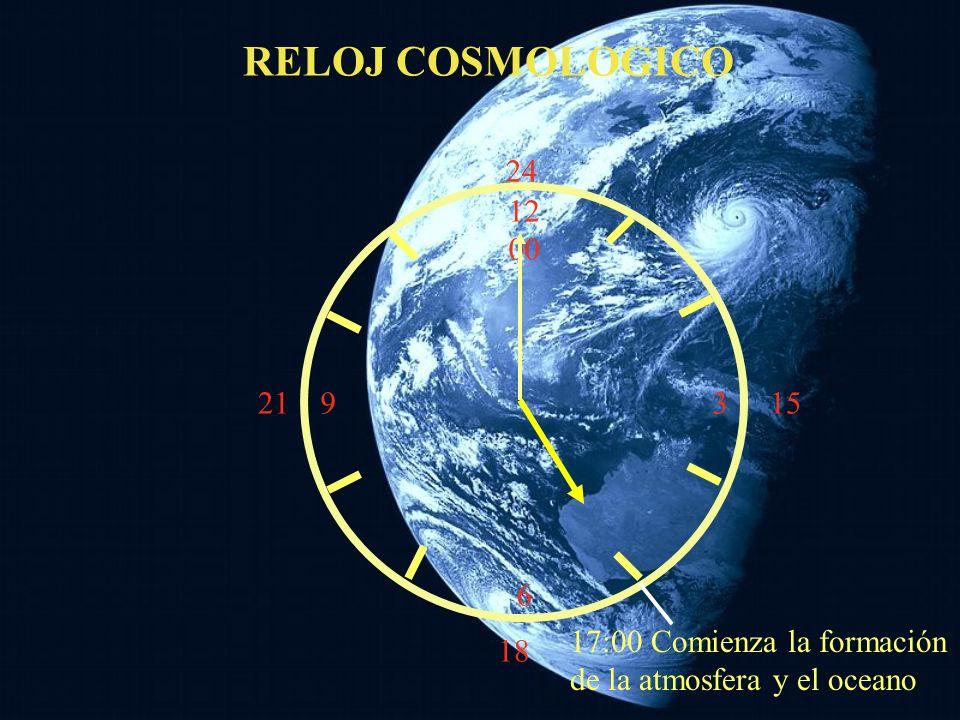 RELOJ COSMOLOGICO 24 12 00 3 6 21 15 17:00 Comienza la formación de la atmosfera y el oceano 18