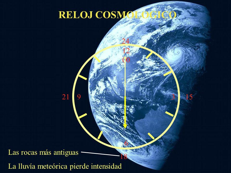 RELOJ COSMOLOGICO 24 12 00 3 6 21 15 Las rocas más antiguas