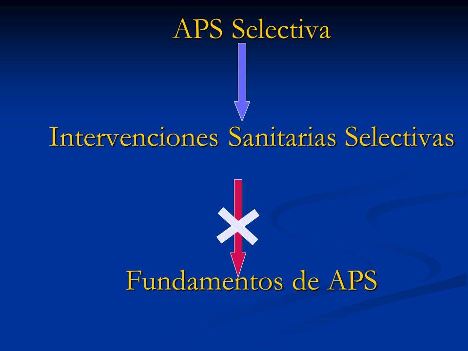 APS Selectiva Intervenciones Sanitarias Selectivas Fundamentos de APS
