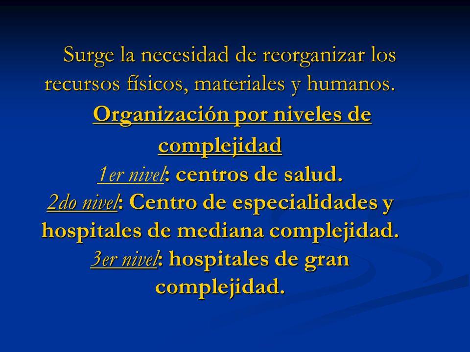 Surge la necesidad de reorganizar los recursos físicos, materiales y humanos.