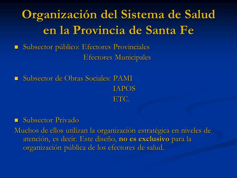 Organización del Sistema de Salud en la Provincia de Santa Fe