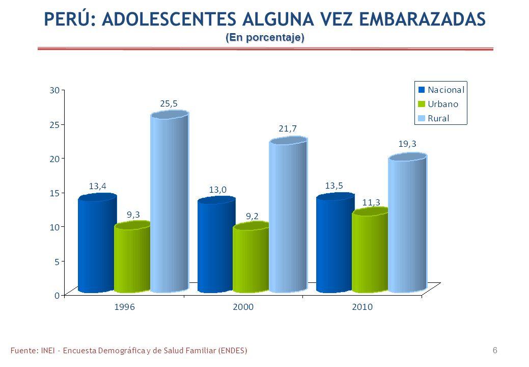 PERÚ: ADOLESCENTES ALGUNA VEZ EMBARAZADAS