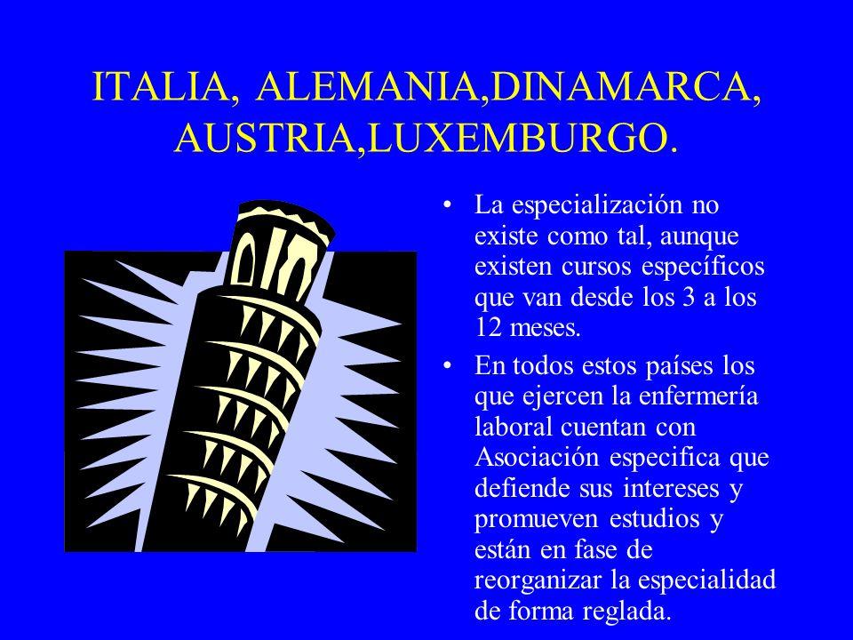 ITALIA, ALEMANIA,DINAMARCA, AUSTRIA,LUXEMBURGO.