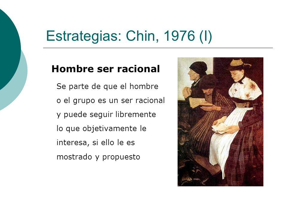 Estrategias: Chin, 1976 (I) Hombre ser racional