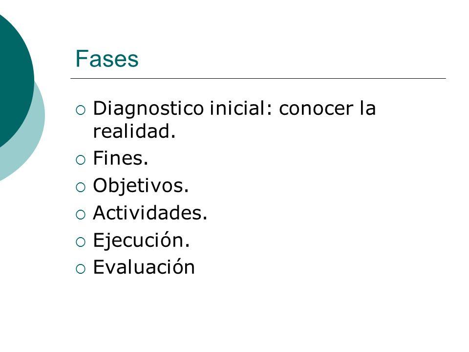 Fases Diagnostico inicial: conocer la realidad. Fines. Objetivos.