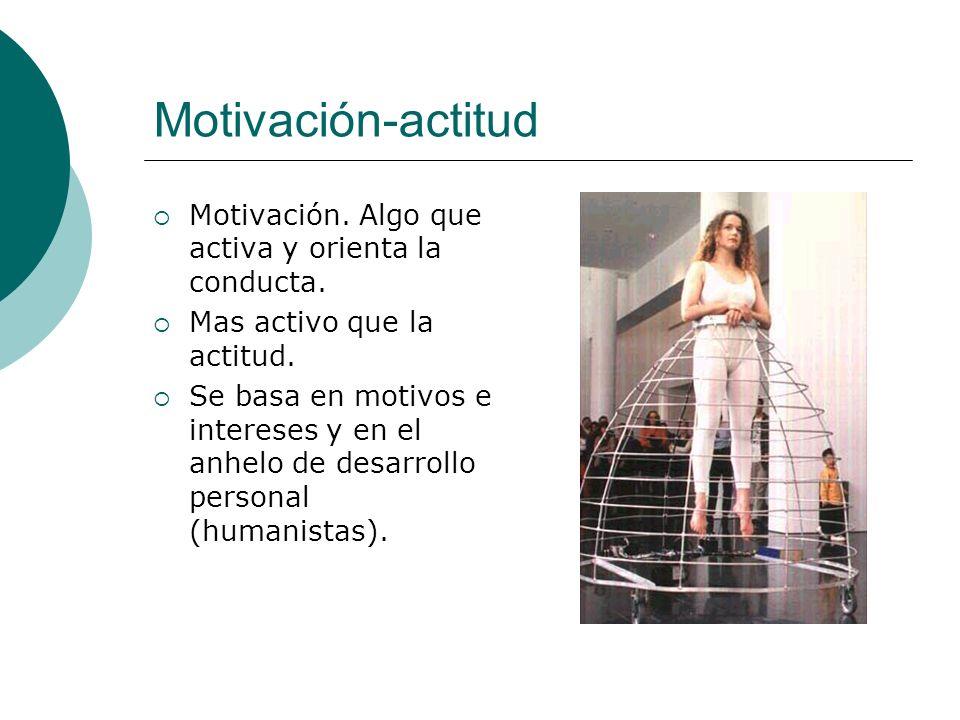 Motivación-actitud Motivación. Algo que activa y orienta la conducta.