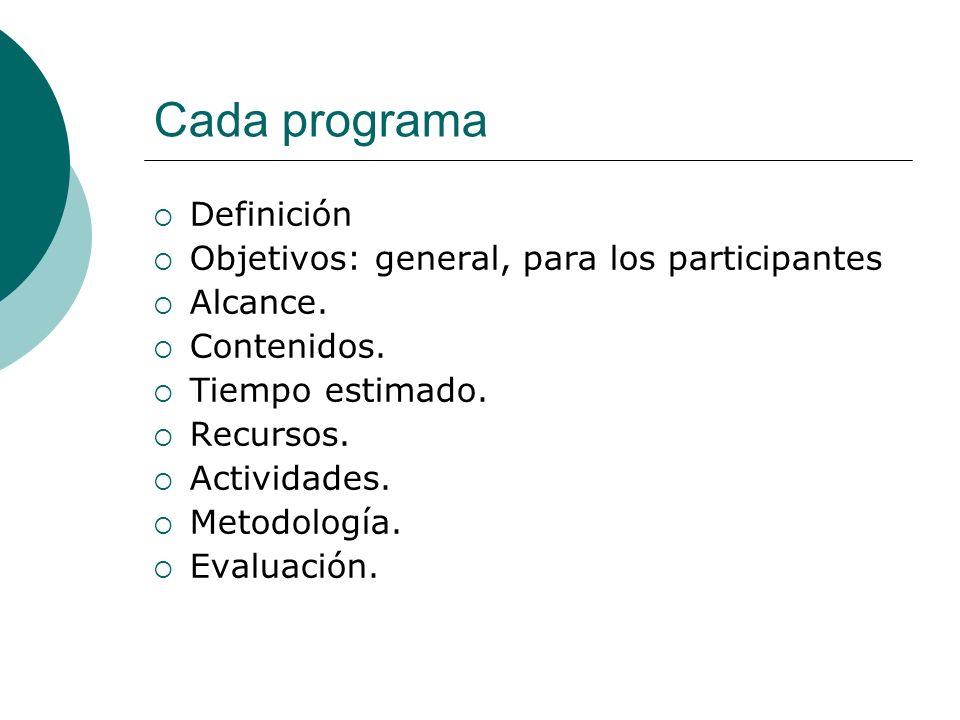 Cada programa Definición Objetivos: general, para los participantes