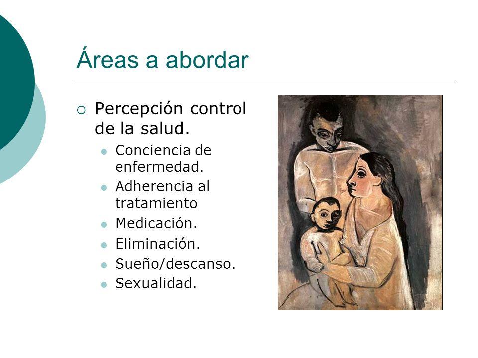 Áreas a abordar Percepción control de la salud.