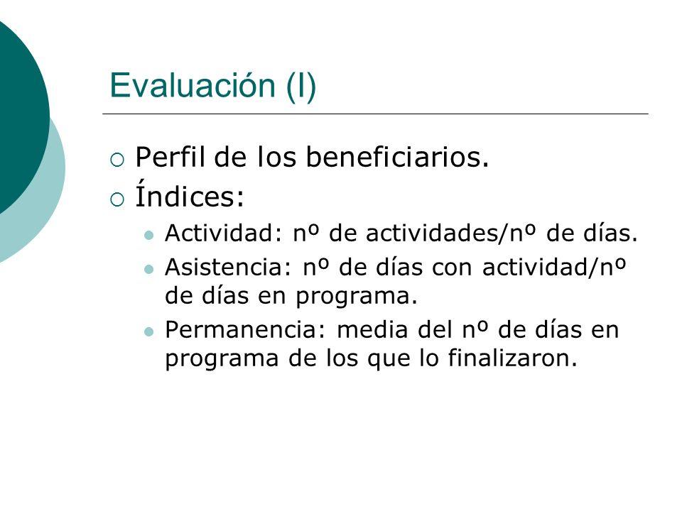 Evaluación (I) Perfil de los beneficiarios. Índices: