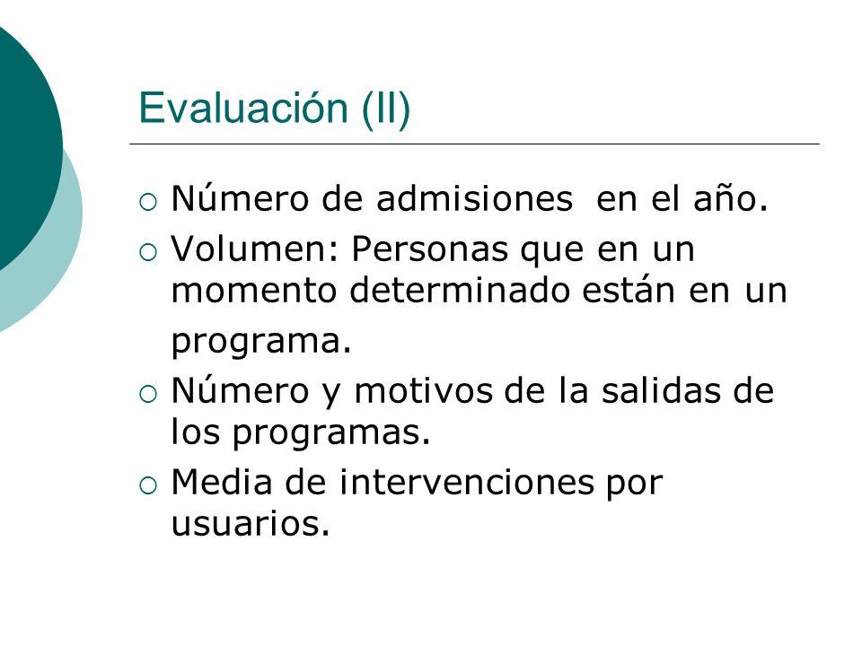 Evaluación (II) Número de admisiones en el año.