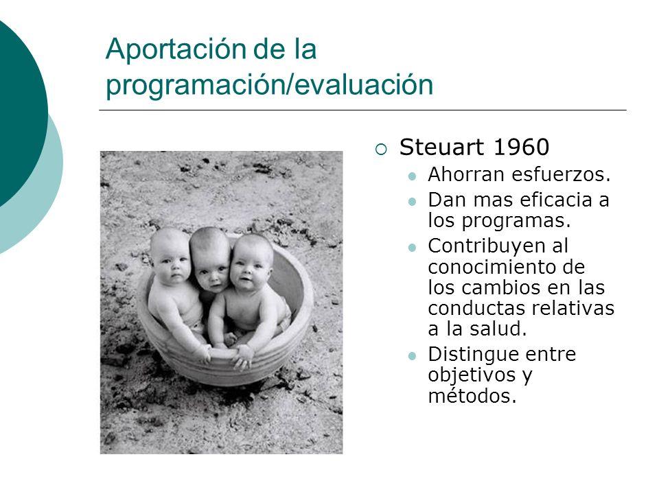 Aportación de la programación/evaluación