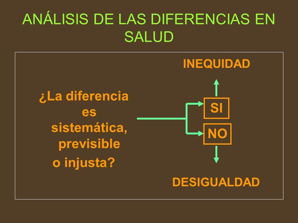 ANÁLISIS DE LAS DIFERENCIAS EN SALUD