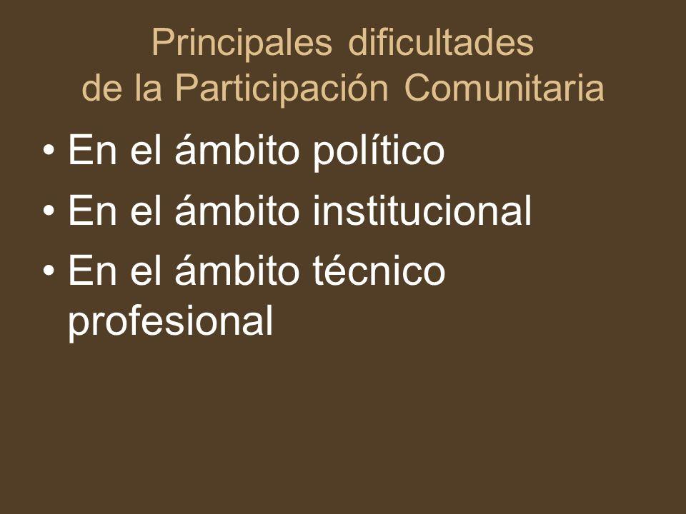 Principales dificultades de la Participación Comunitaria