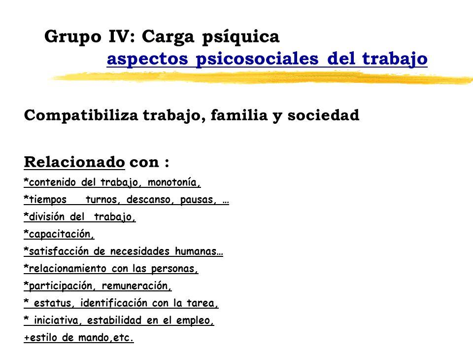 Grupo IV: Carga psíquica aspectos psicosociales del trabajo
