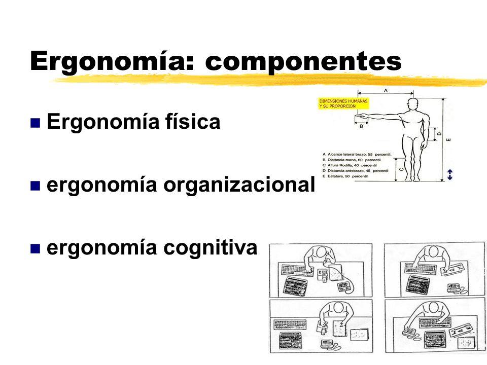 Ergonomía: componentes
