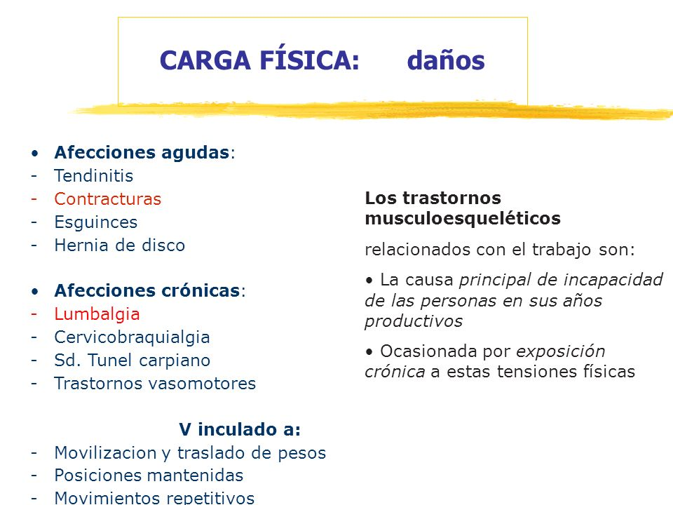 CARGA FÍSICA: daños Afecciones agudas: Tendinitis Contracturas