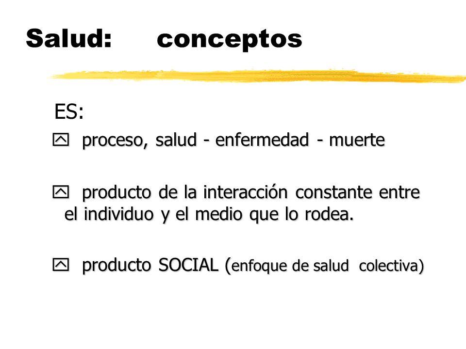 Salud: conceptos ES: proceso, salud - enfermedad - muerte