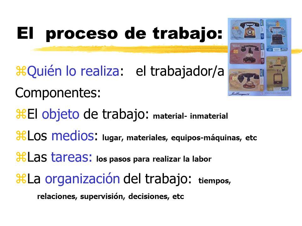 El proceso de trabajo: Quién lo realiza: el trabajador/a Componentes: