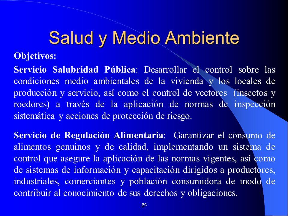 Salud y Medio Ambiente Objetivos: