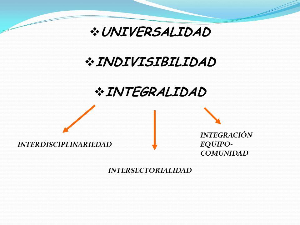 UNIVERSALIDAD INDIVISIBILIDAD INTEGRALIDAD