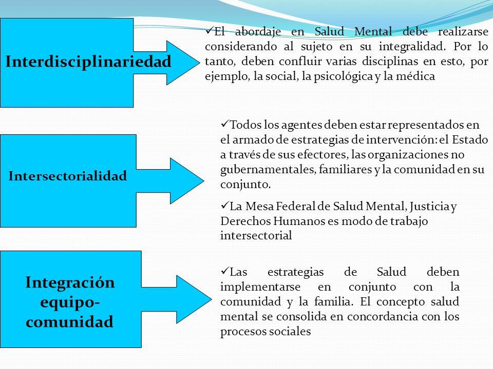 Interdisciplinariedad Integración equipo-comunidad