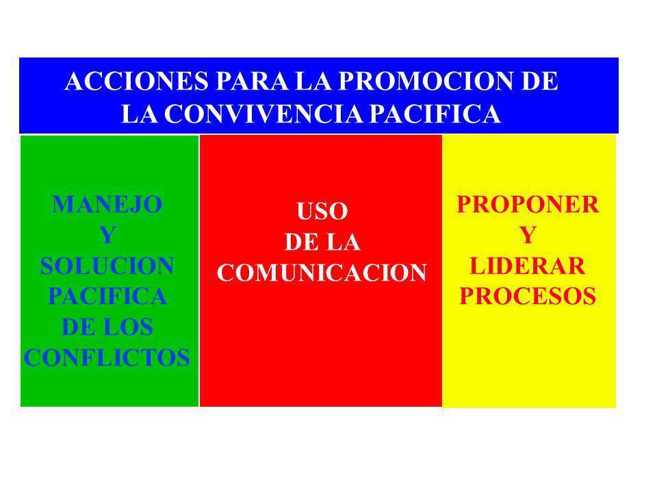 ACCIONES PARA LA PROMOCION DE LA CONVIVENCIA PACIFICA