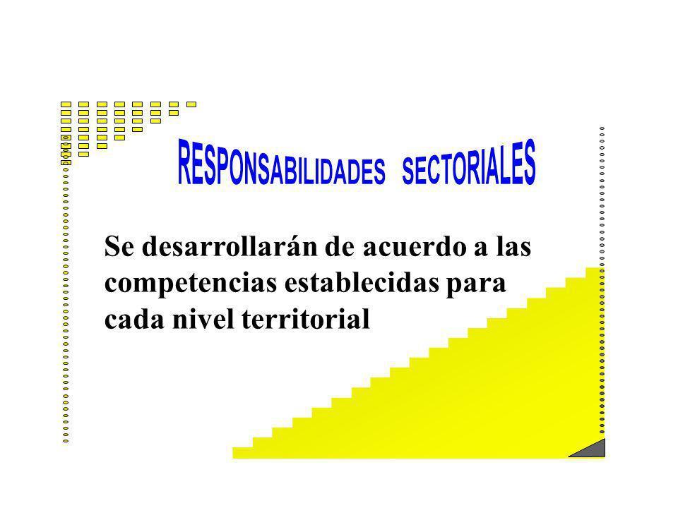 Se desarrollarán de acuerdo a las competencias establecidas para cada nivel territorial