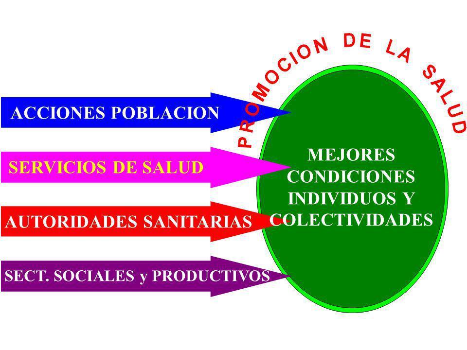 MEJORES CONDICIONES INDIVIDUOS Y COLECTIVIDADES